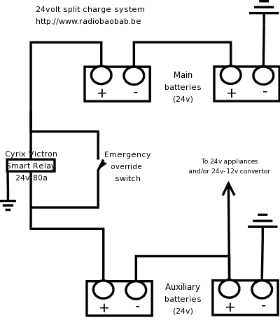 Split charger wiring diagram 4k wallpapers design wiring diagram split charge relay with generator and fridge as explained above the emergency switch allows me to start the engine with the auxiliary asfbconference2016 Image collections